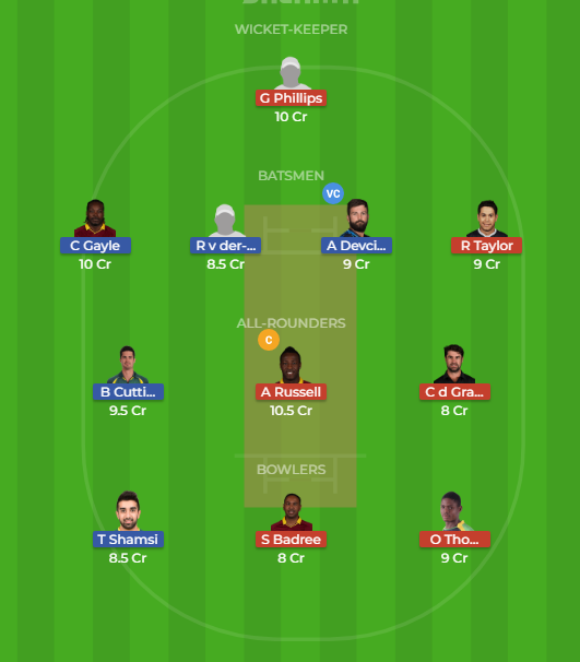 SKN vs JAM Dream11 Team for CPL T20
