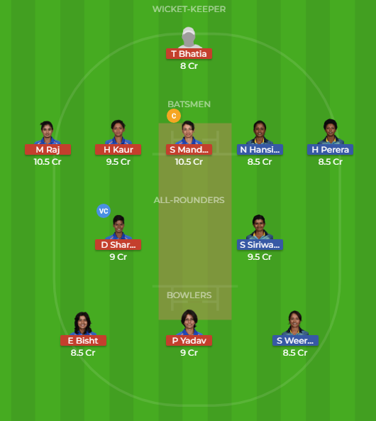 SL-W VS IN-WDream11 Team, Playing 11 and Team News