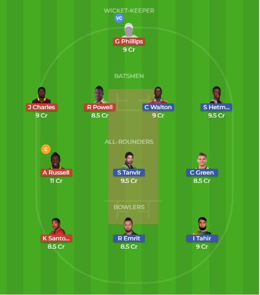 GUY vs JAM Dream11 Team for CPL T20