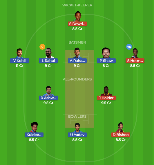 IND vs WI Dream11 Team for 2nd Test